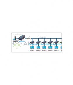 Ricevitore aggiuntivo per DSLEXTHDMI-IP- Accessori TVCC EXTHDMI-IP-R